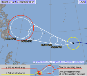 Current forecast path of tropical depression Ruby (Hagupit International Name) as of 8:00AM PHT from the Japan Meteorological Agency website (http://www.jma.go.jp/en/typh/1422.html).