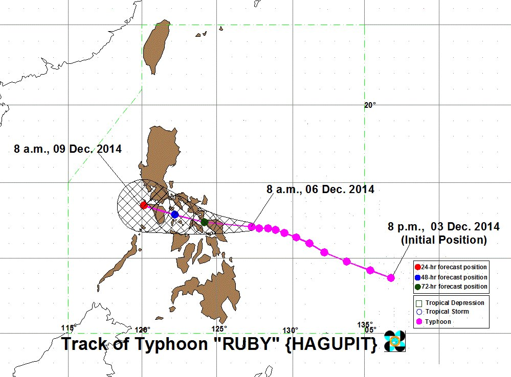 PAGASA forecast shows landfall on the northern part of Samar.  It also shows that Metro Manila may be along the path