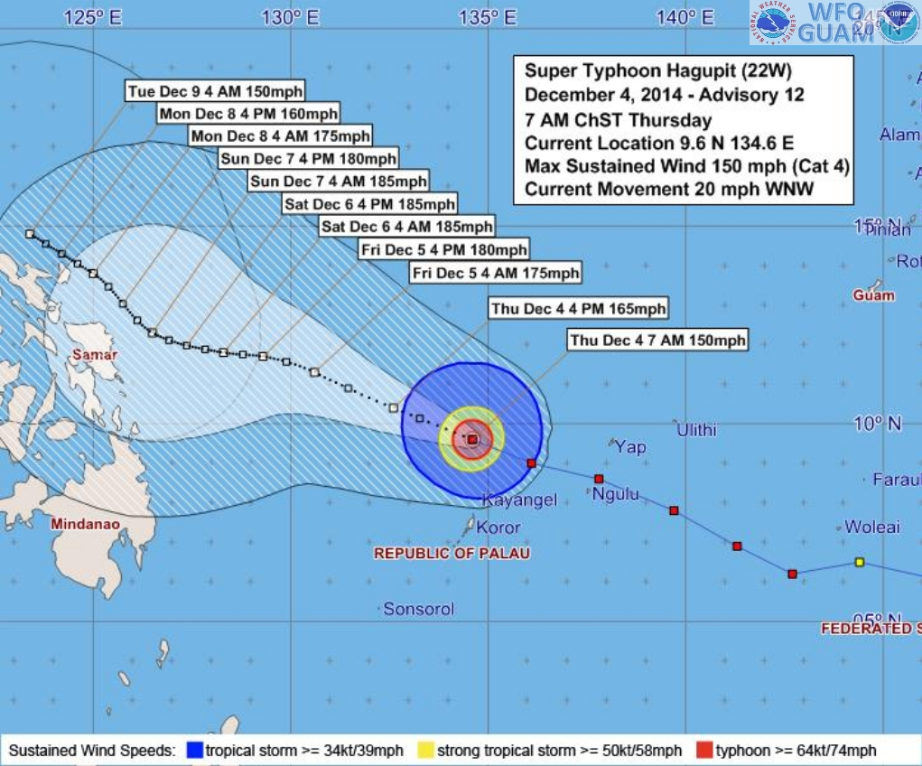 Track from the Guam Weather Forecast Office shows the storm could curve northwards in the next few days.