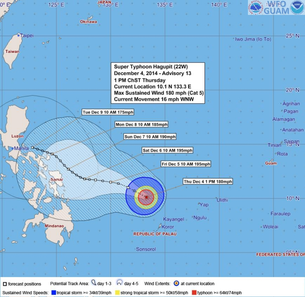GUAM WFO forecast path for Ruby shows it may hit landfall in Luzon instead of Visayas.