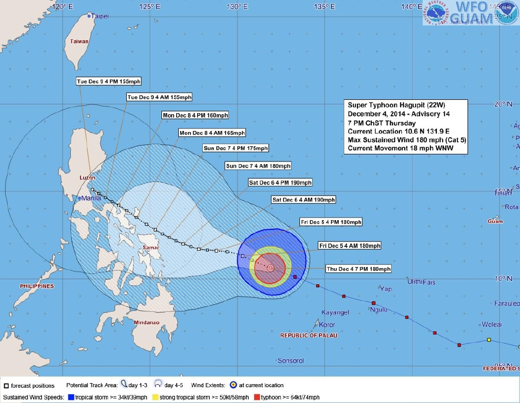 Guam WFO forecast still showing that typhoon Ruby will not hit landfall in the Visayas but instead in Eastern Luzon.