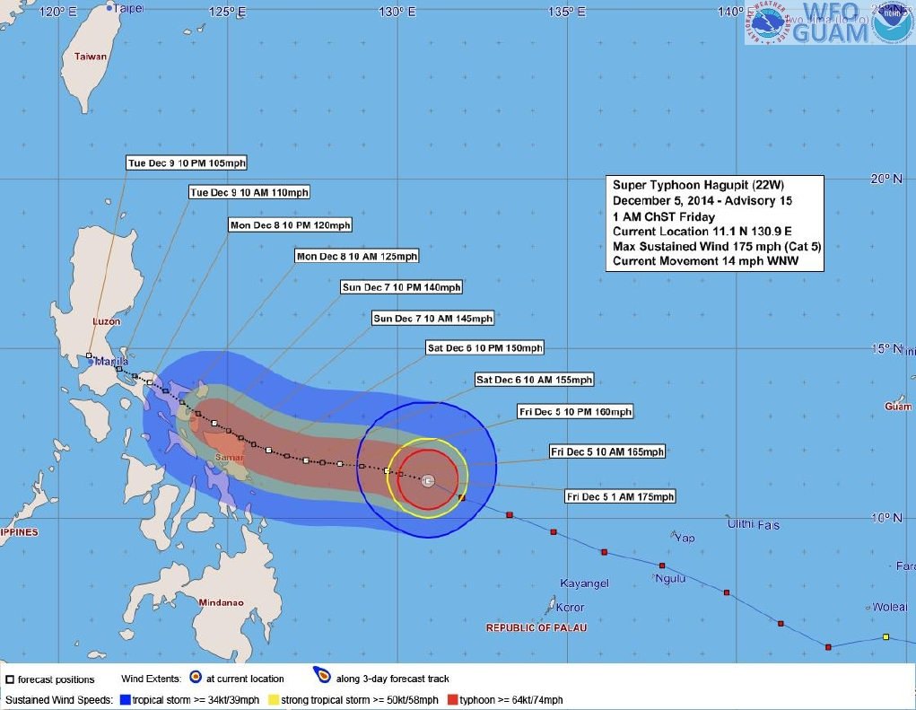 Guam WFO forecast path is now showing landfall in northern Samar with the typhoon bearing down to Manila.
