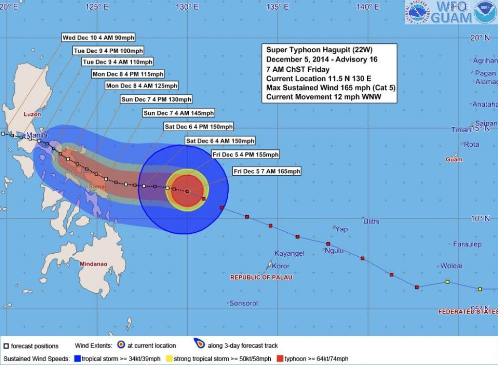 Guam WFO forecast path.