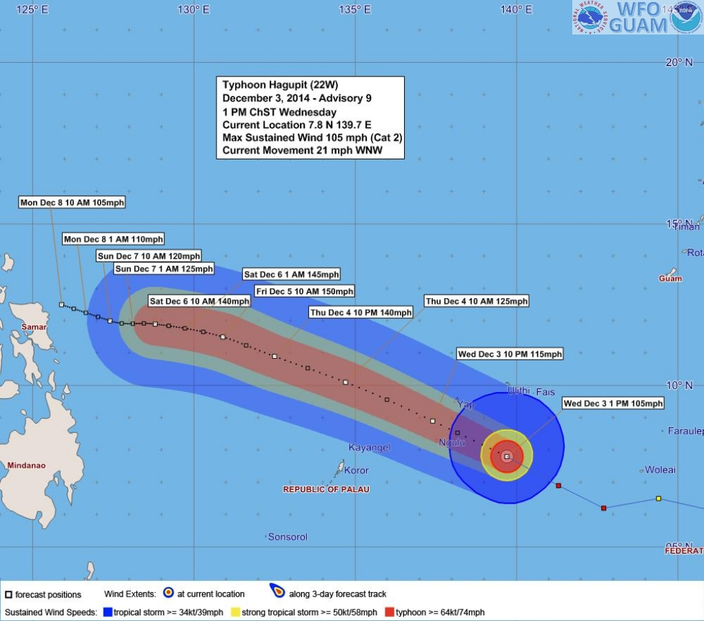 Forecast data from the Guam Weather Forecast Office shows a more northwards path of typhoon Ruby.